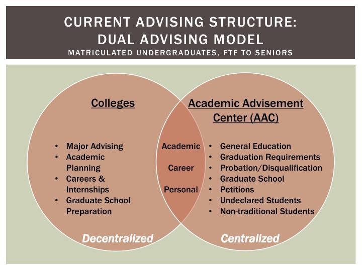 Current advising structure:
