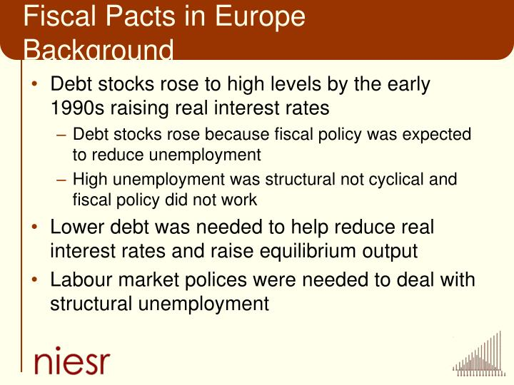 Fiscal Pacts in Europe