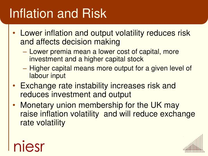Inflation and Risk