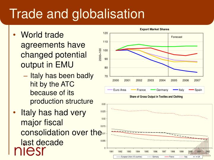 Trade and globalisation