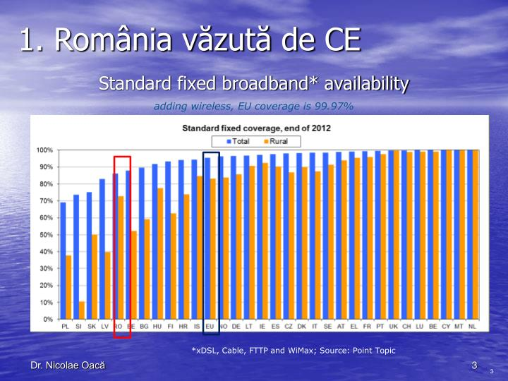 Standard fixed broadband availability