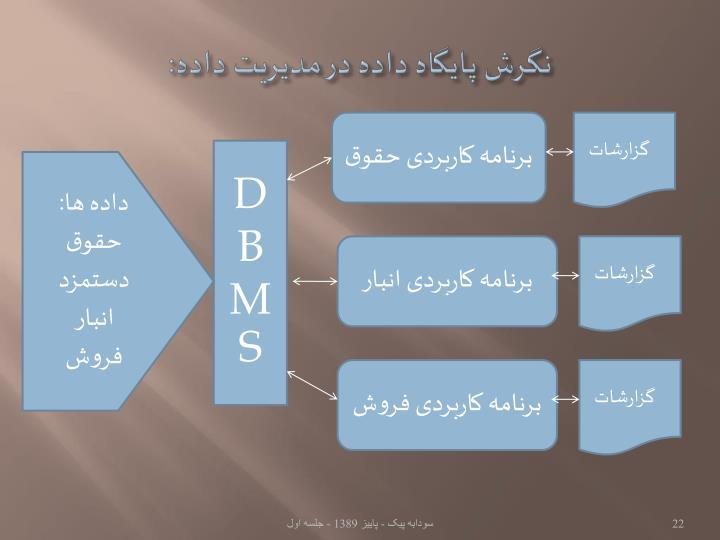 نگرش پایگاه داده در مدیریت داده: