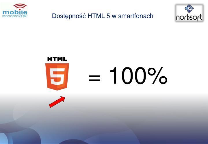 Dostępność HTML 5 w smartfonach