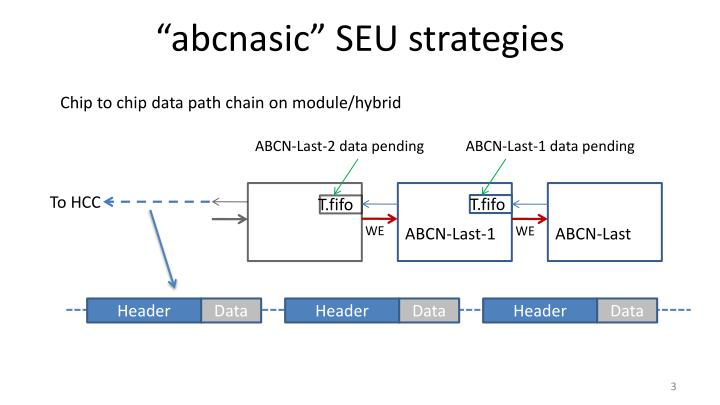 Chip to chip data path chain on module/hybrid