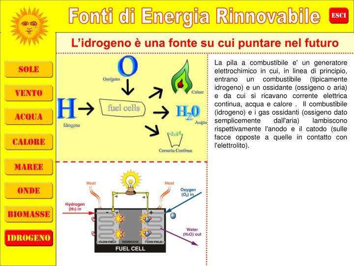 L'idrogeno è una fonte su cui puntare nel futuro