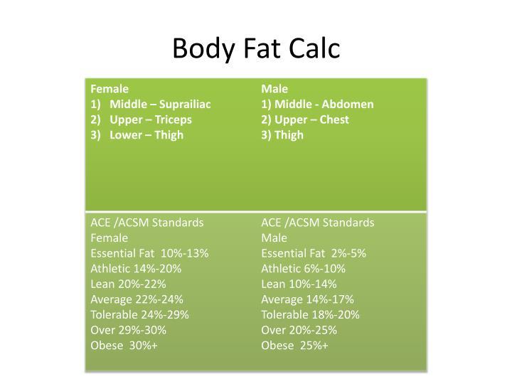 Body Fat Calc