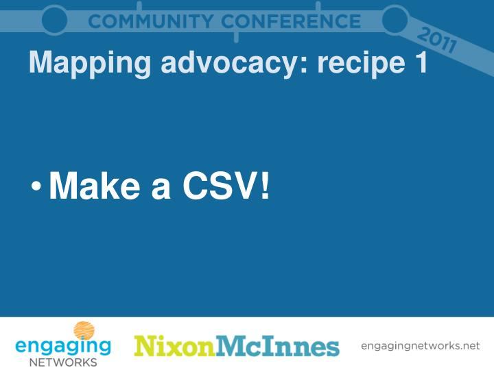 Mapping advocacy: recipe 1
