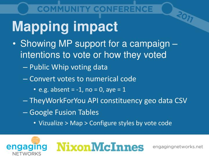 Mapping impact