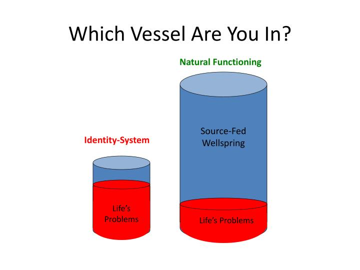Which Vessel Are You In?