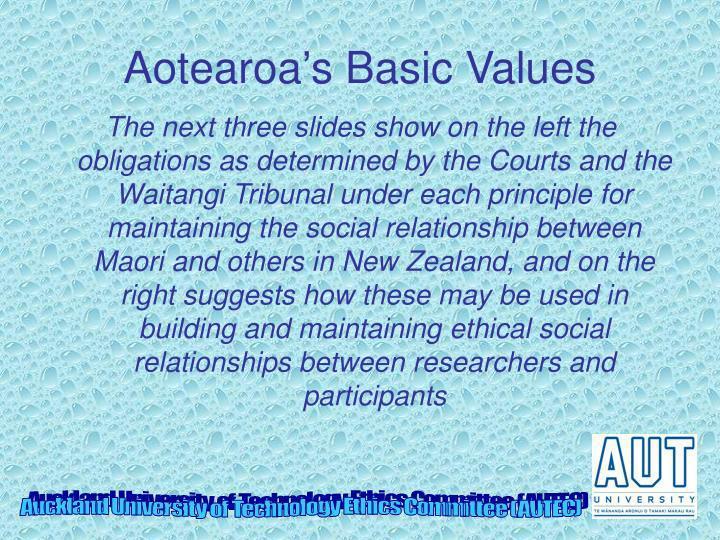 Aotearoa's Basic Values