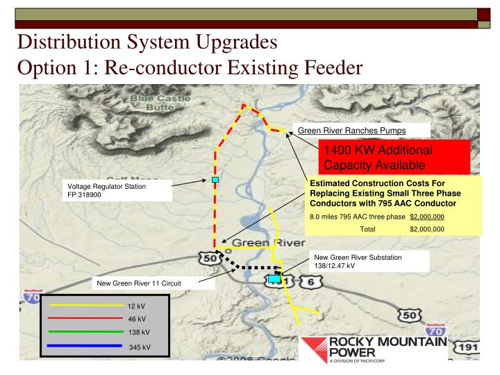 Distribution System Upgrades