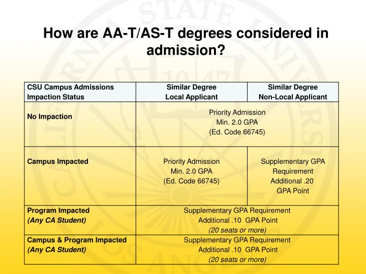 How are AA-T/AS-T degrees considered in admission?