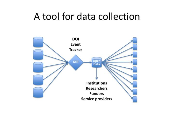 A tool for data collection