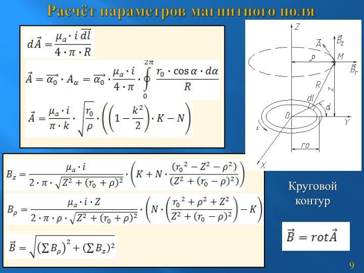 Расчёт параметров магнитного поля