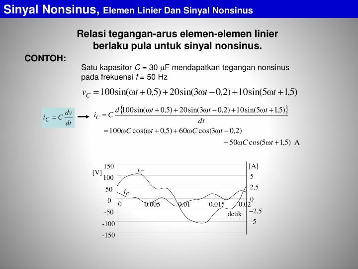 Sinyal Nonsinus,