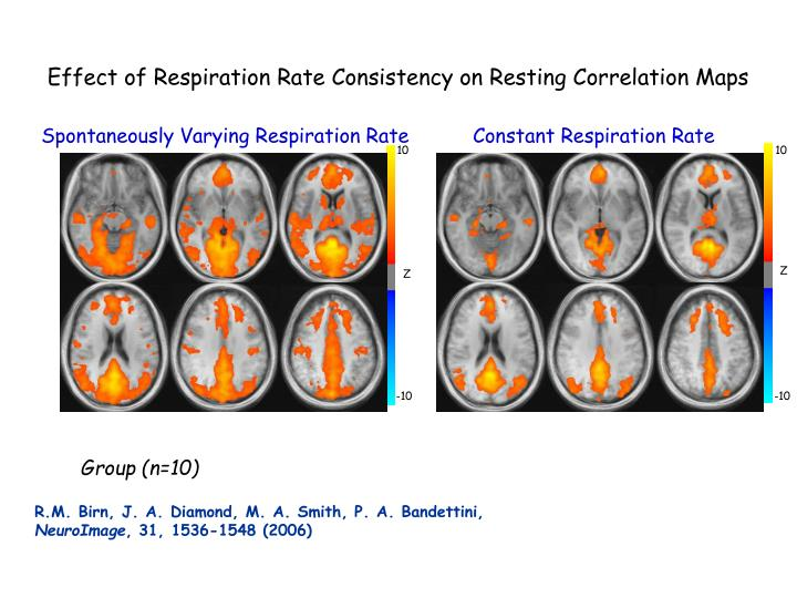 Effect of Respiration Rate Consistency on Resting Correlation Maps