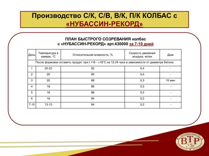 Производство С/К, С/В, В/К, П/К КОЛБАС с