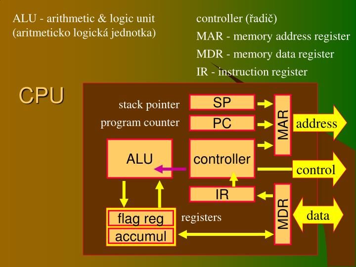 ALU - arithmetic & logic unit