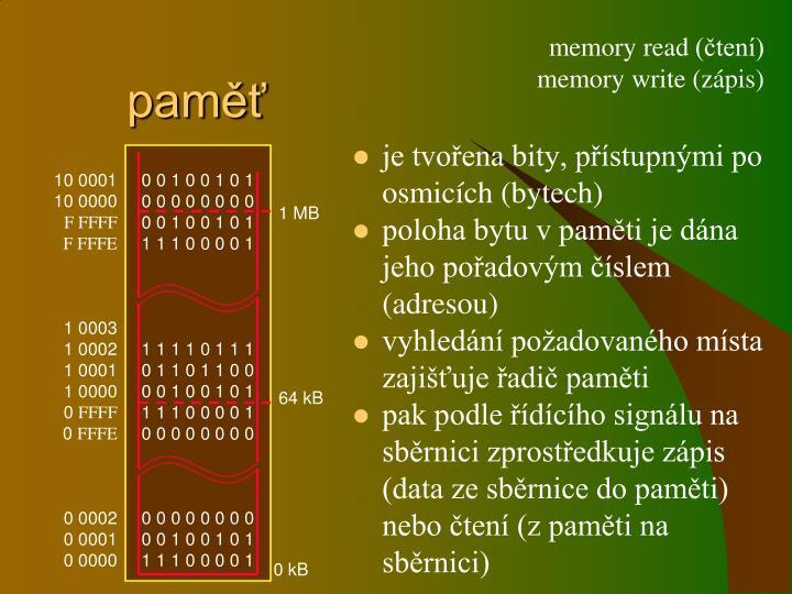 memory read