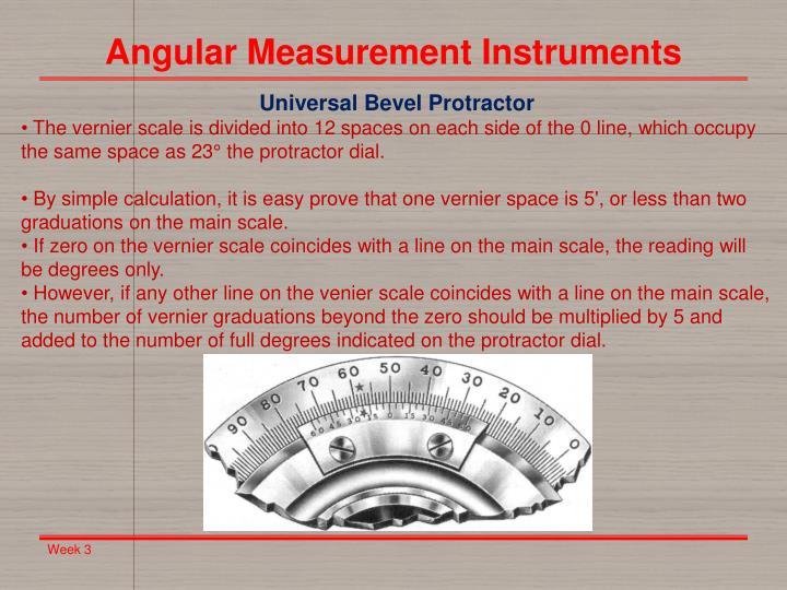 Angular Measurement Instruments