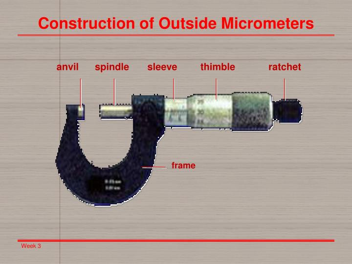 Construction of Outside Micrometers