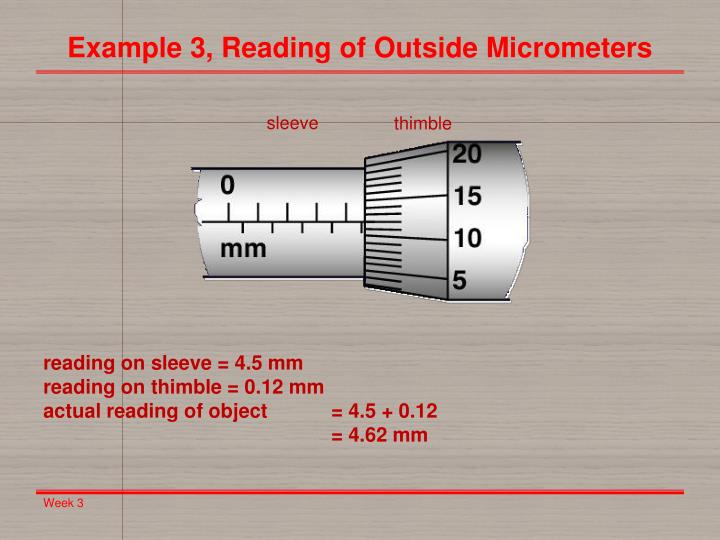 Example 3, Reading of Outside Micrometers