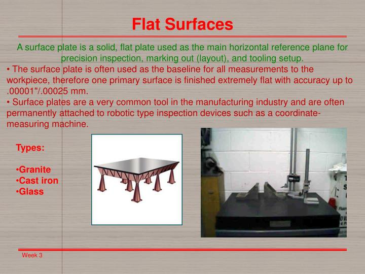 Flat Surfaces