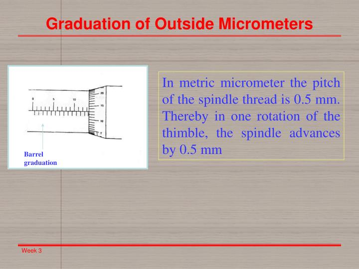 In metric micrometer the pitch of the spindle thread is 0.5 mm. Thereby in one rotation of the thimble, the spindle advances by 0.5