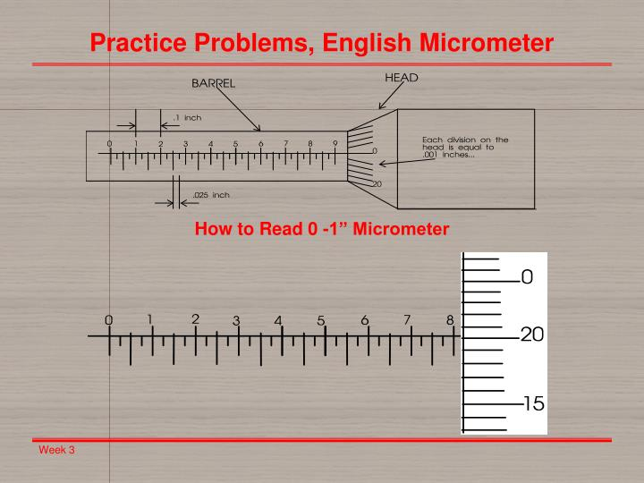 Practice Problems, English Micrometer
