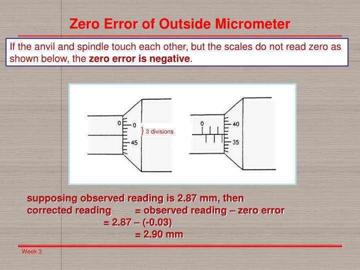 Zero Error of Outside Micrometer