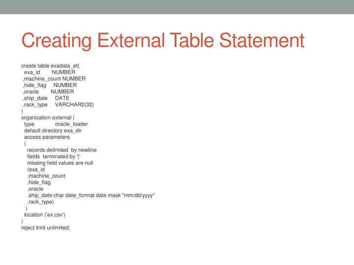 Creating External Table Statement