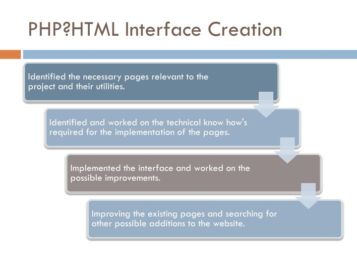 PHP?HTML Interface Creation