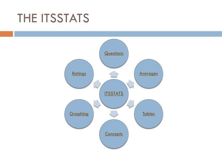 THE ITSSTATS