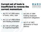 current set of tools is insufficient to reverse the current momentum