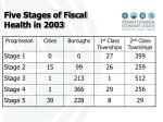 five stages of fiscal health in 2003