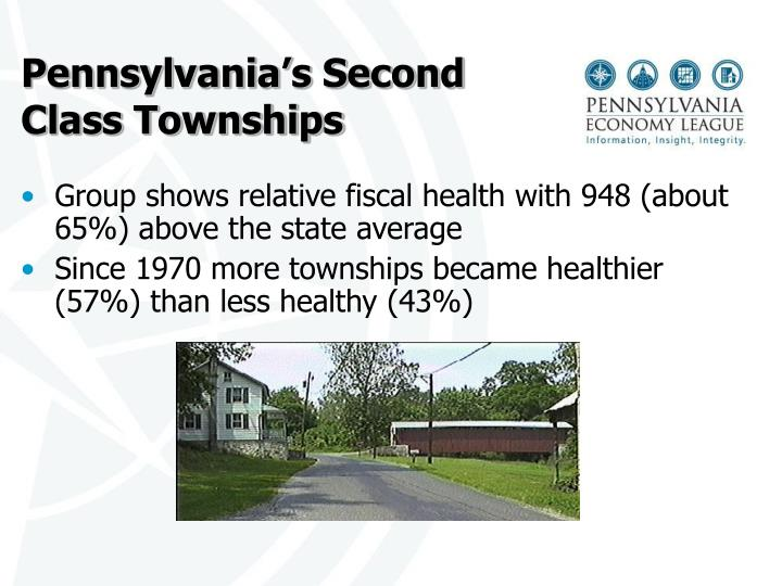 Pennsylvania's Second Class Townships