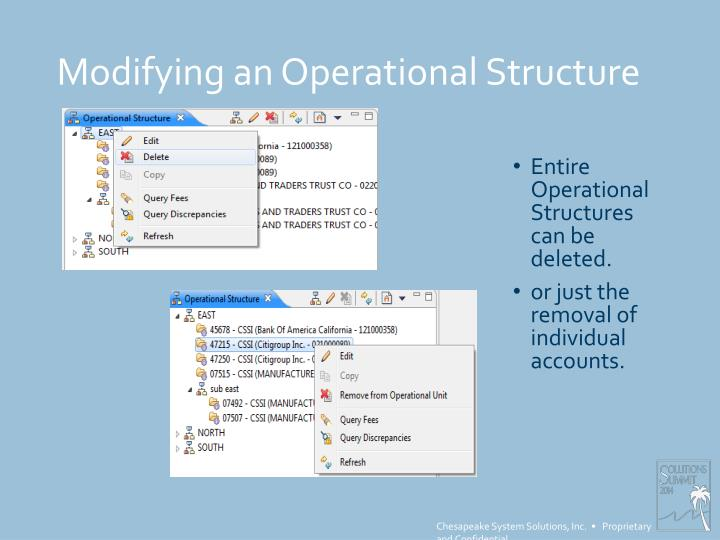 Modifying an Operational Structure