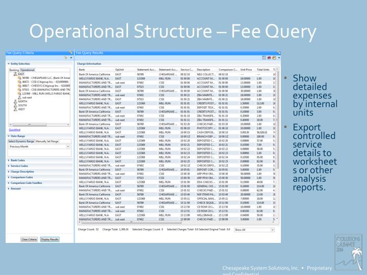 Operational Structure – Fee Query