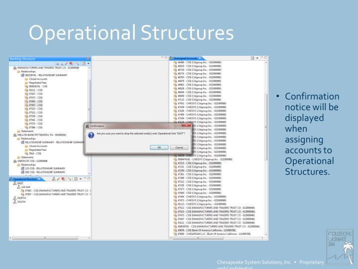 Operational Structures