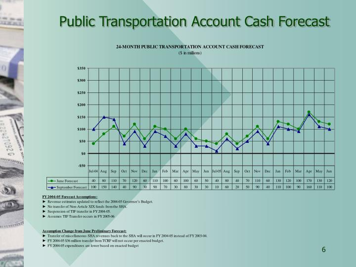 Public Transportation Account Cash Forecast