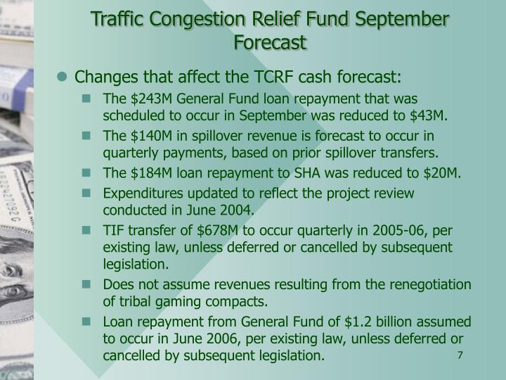 Traffic Congestion Relief Fund