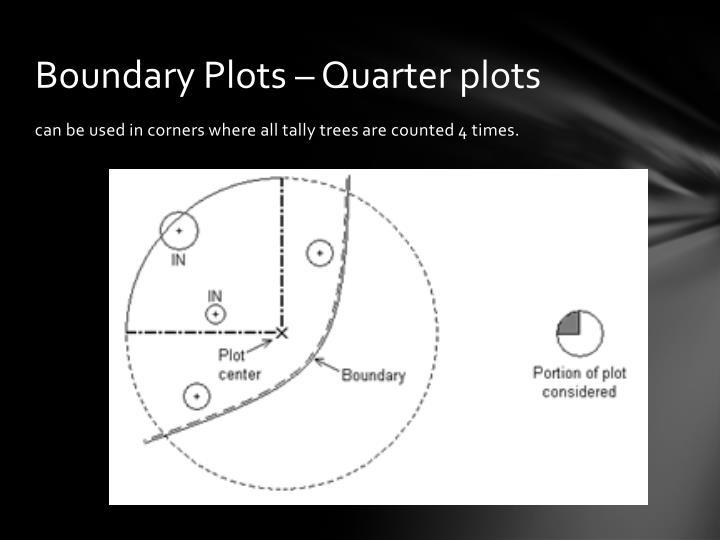 Boundary Plots – Quarter plots
