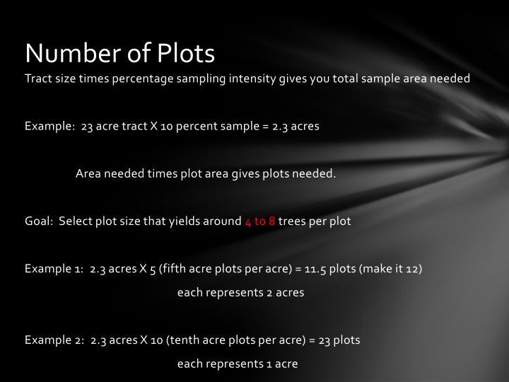 Number of Plots