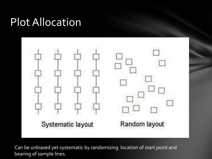 Plot Allocation