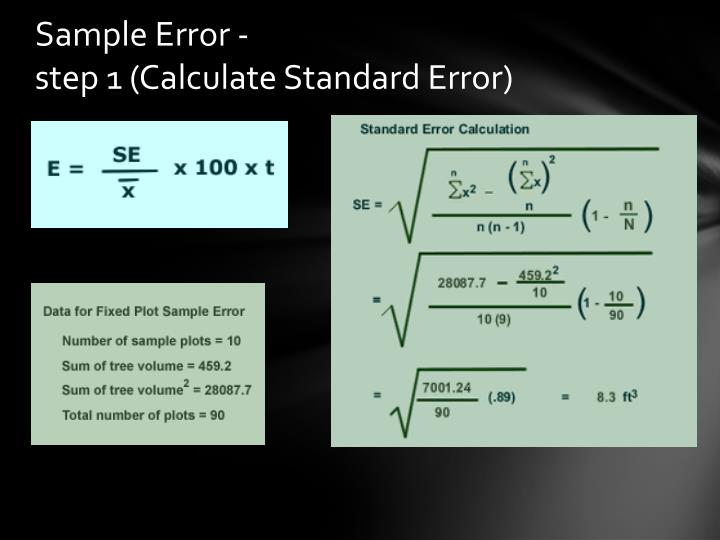 Sample Error -