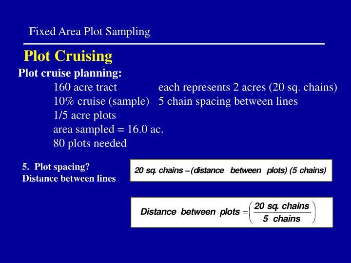Fixed Area Plot Sampling
