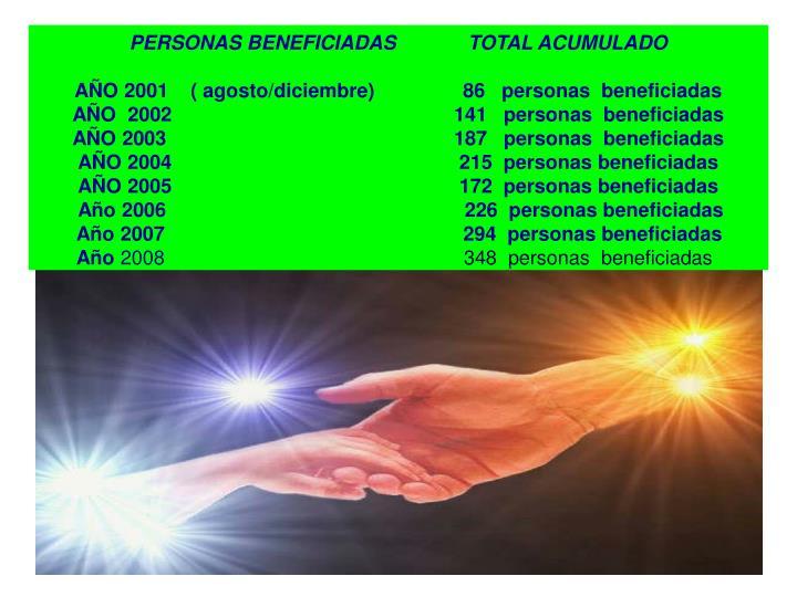 PERSONAS BENEFICIADAS             TOTAL ACUMULADO