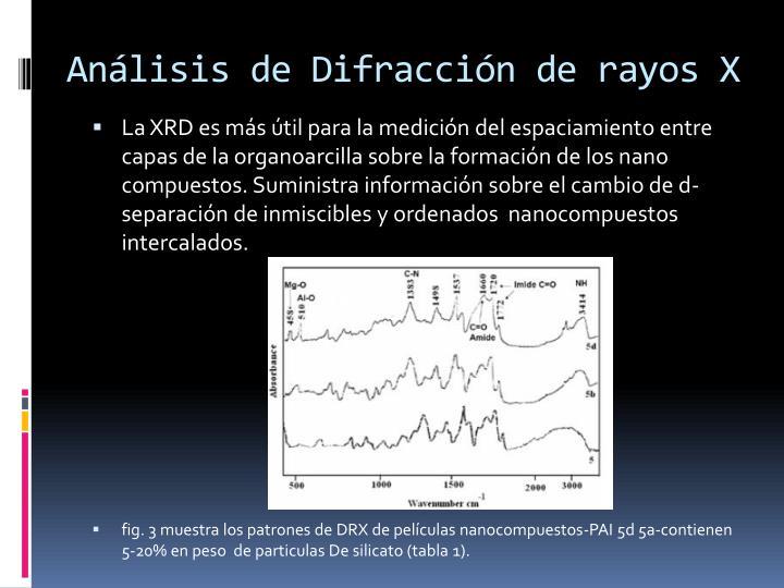 Análisis de Difracción de rayos X