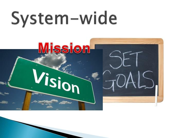 System-wide