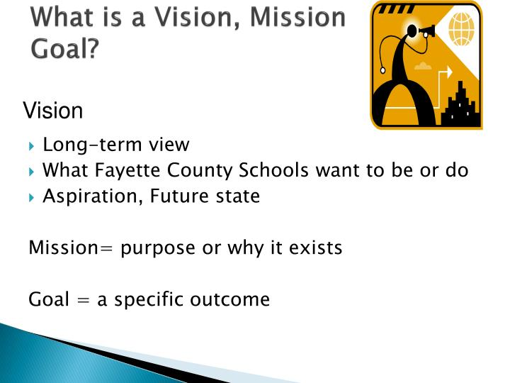 What is a Vision, Mission